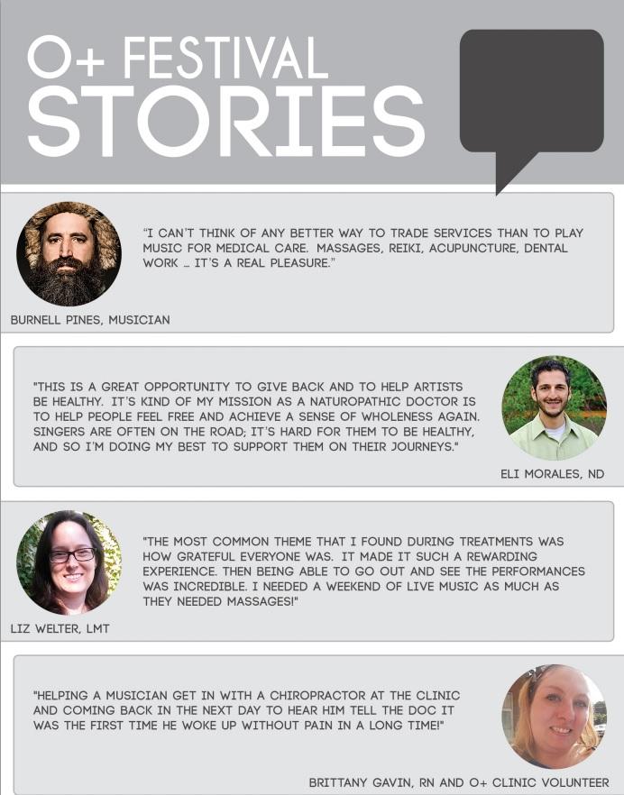 stories-O+-festival