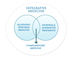 learn about integrative medicine or book an appointment at the healing clinic in chicago il
